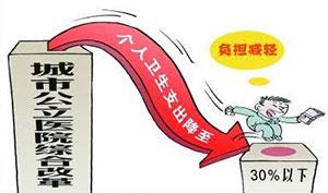 北京市医药分开综合改革政策解读
