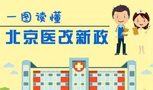 一图读懂北京医改新政
